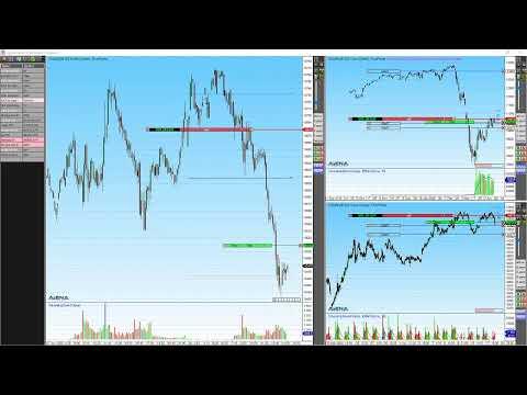 🔴 Live Trade Dax  - Berichtssaison 20.04.2020