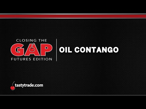 Oil Prices & Trade Ideas for Futures Curve Contango | Closing the Gap: Futures Edition