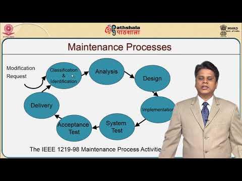 Software Maintenance (CS)