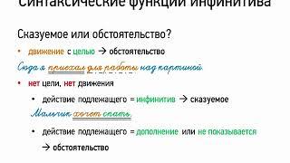 Синтаксические функции инфинитива (8 класс, видеоурок-презентация)