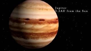 Solar System: Introduction