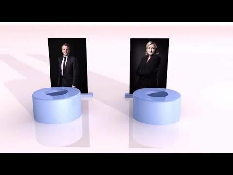 Eleição presidencial na França: primeiro turno