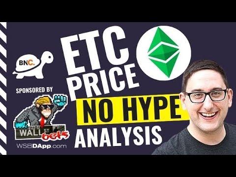 Ethereum Classic Price Analysis  -  4th May 2021