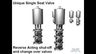 односедельный клапан Alfa Laval Single Seat Valve SSV(Седельные клапаны имеют модульную конструкцию и всего несколько подвижных частей, что делает их чрезвычай..., 2013-09-20T07:40:27.000Z)