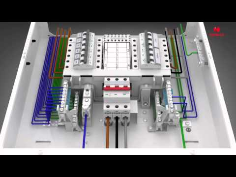 Havells PowerSafe Distribution Boards
