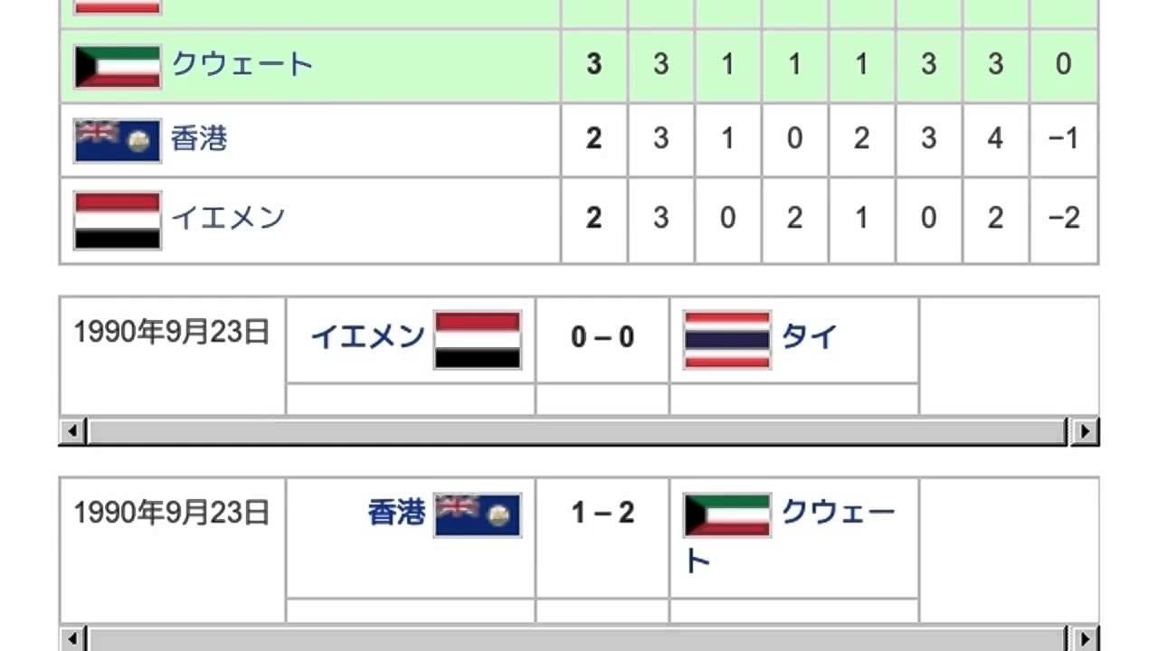 1990年アジア競技大会におけるサ...