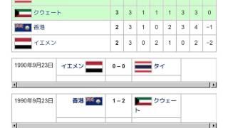 「1990年アジア競技大会におけるサッカー競技」とは ウィキ動画