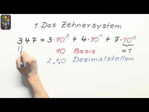Mit dem Zweiersystem rechnen | Mathematik | Algebra - YouTube