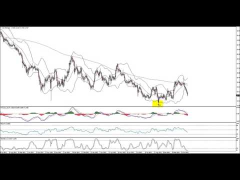 SILVER Remains a Sell Until Trend Changes?