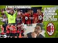 LE PAGELLE DEL MILAN - SERIE A 2021/2022 - SAMPDORIA VS MILAN 0-1