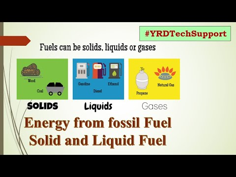 Energy from fossil Fuel Solid fuels and Liquid