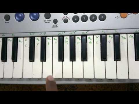 How To Play Devara Nee Deevanalu, Telugu Christian Song On Piano