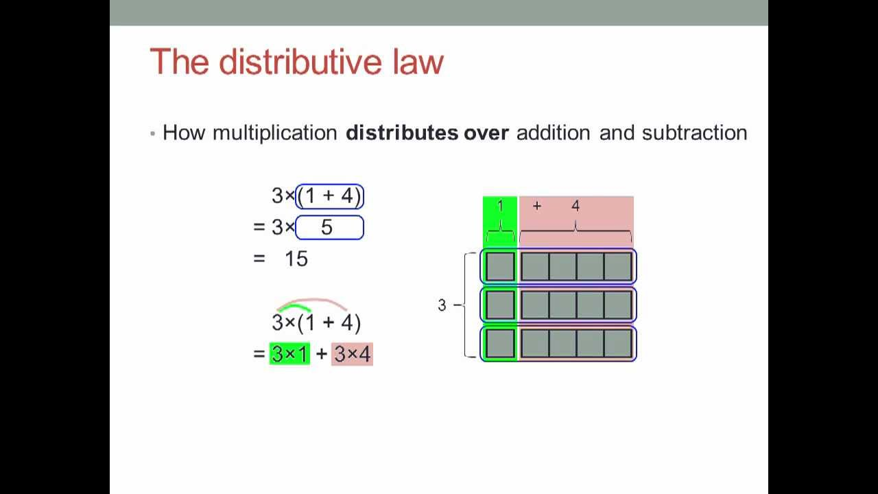 expanding using the distributive law