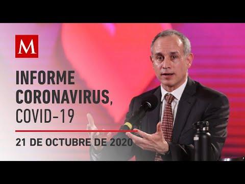 Informe diario por coronavirus en México, 21 de octubre de 2020