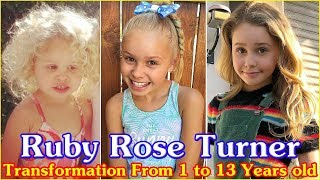 Ruby Rose Turner transformation From 1 to 13 Years old