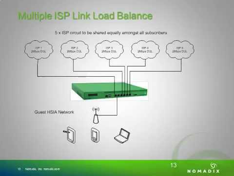 Multi WAN Load Balancing Webinar