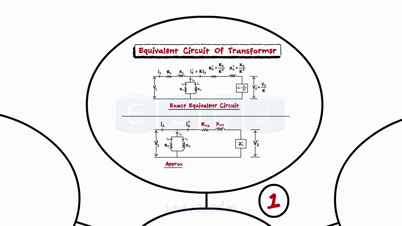 single phase transformer part ii transformer efficiency regulation of transformer [ 1280 x 720 Pixel ]