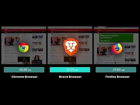 Brave Blockchain Browser / Блокчейн Браузер (2020)
