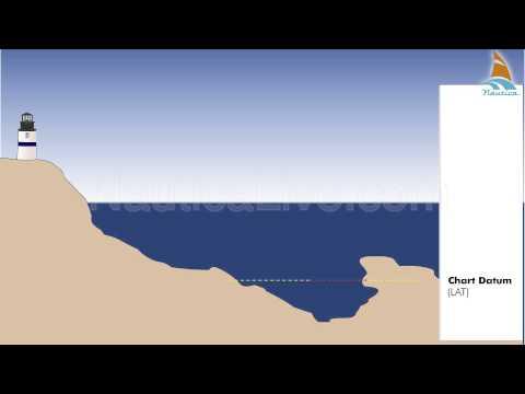 3   chart datum tide heights chart datum 1