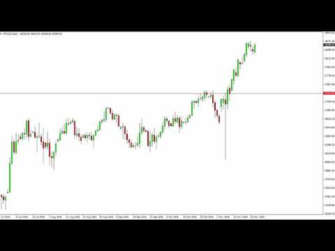 Nikkei Technical Analysis for November 30 2016 by FXEmpire.com