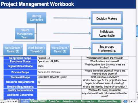 2) Project Charter - Project Management - Youtube
