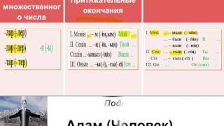 Казахский язык 5- урок (Казахский язык за 2 недели )