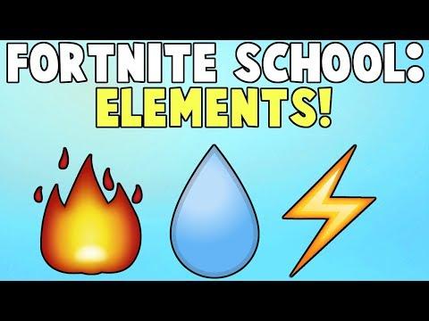 How Elements Work In Fortnite Save The World! (Fortnite School)
