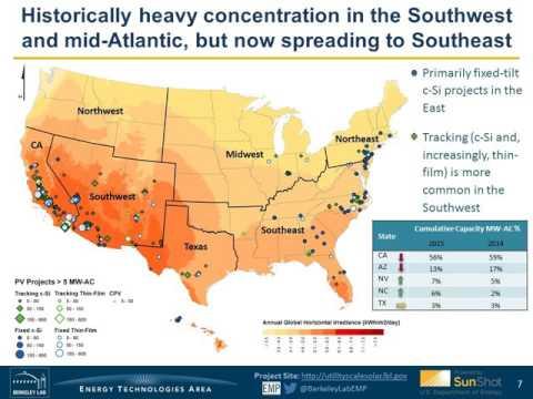 Utility-Scale Solar 2015
