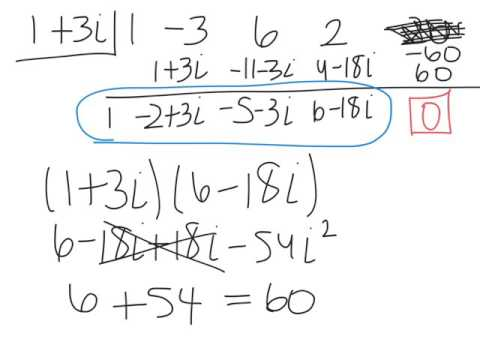 Synthetic Division Using Imaginary Numbers