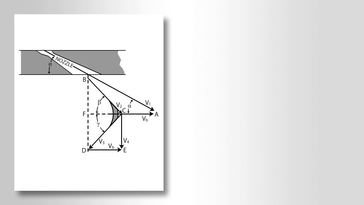 Velocity Vector Diagram