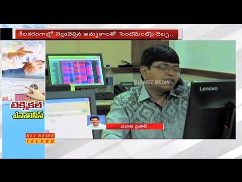 Today's Stock Market and Analysis by Stock Analyst Bhavani Prasad | Raj News