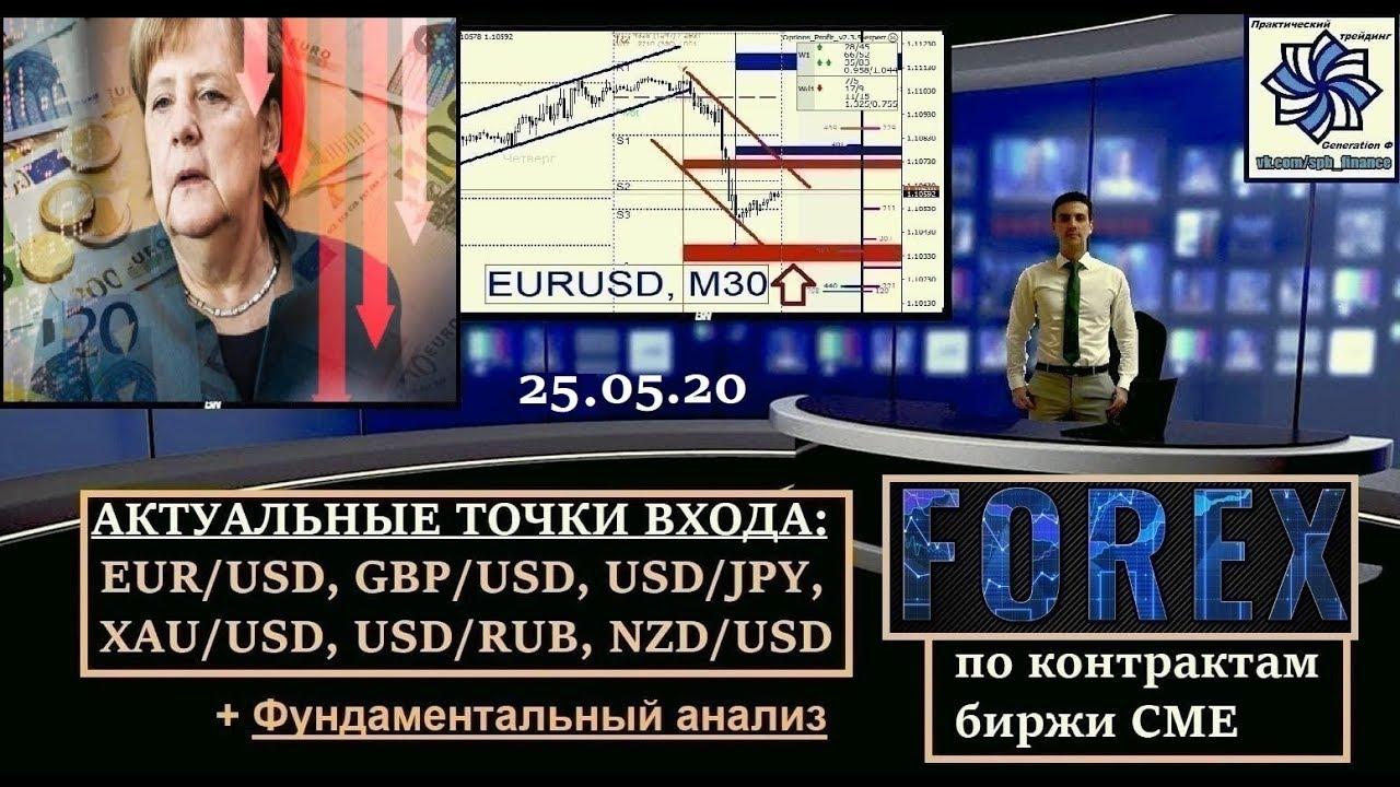 аналитика и прогноз форекс на 16.11.2015 евро доллар