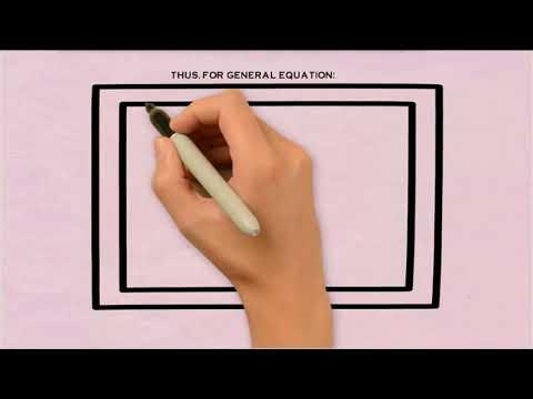 Chapter 3:Angle Modulation