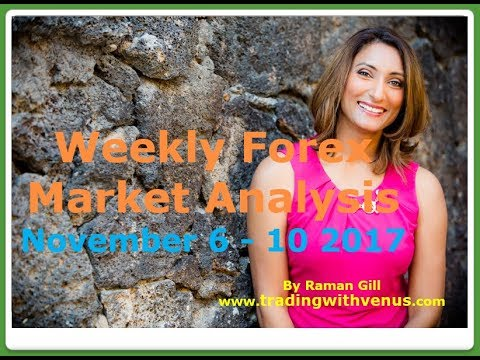 Weekly Forex Forecast -  November 6  - 10 2017