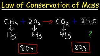 Law of Conservation of Mass - Fundamental Chemical Laws, Chemistry