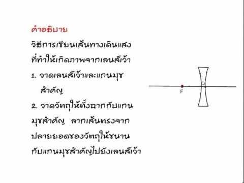 วิทยาศาสตร์ ติว ม.3 สอบเข้า ม.4 แสง (ฟิสิกส์) โดย อ.ณภัชชา