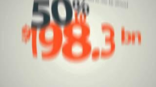 Internet Statistics for 2010 - Why Businesses Should Utilise Social Media