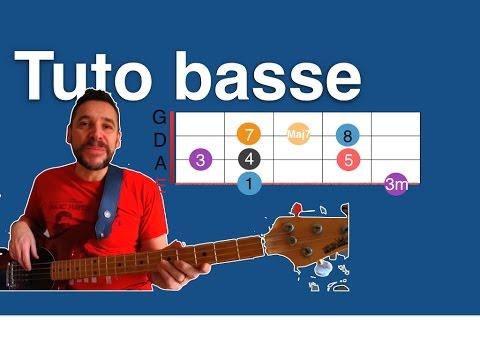bass-guitar-tutorial-#001