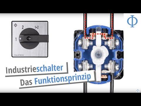 kraus_&_naimer_gmbh_video_unternehmen_präsentation