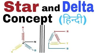Star Delta Concept in Hindi, Line Voltage a and Phase Voltage