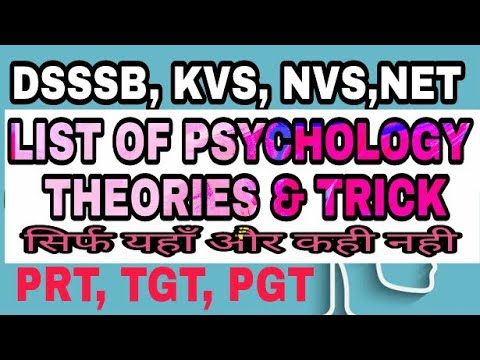 LIST OF PSYCHOLOGY THEORIES AND USE IN EDUCATION