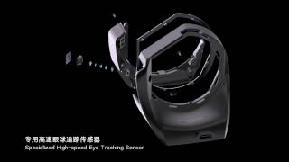 HTC Vive VR Eye Tracking Solution -  aGlass from 7invensun