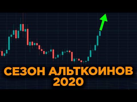 Конец распродажи! На рынке закончились дешевые криптовалюты