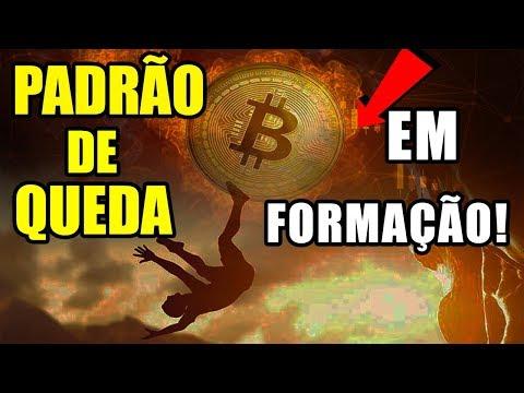 Bitcoin Em Formação De Padrão De Queda Em 15min!