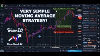 9 EMA FOREX TRADING STRATEGY