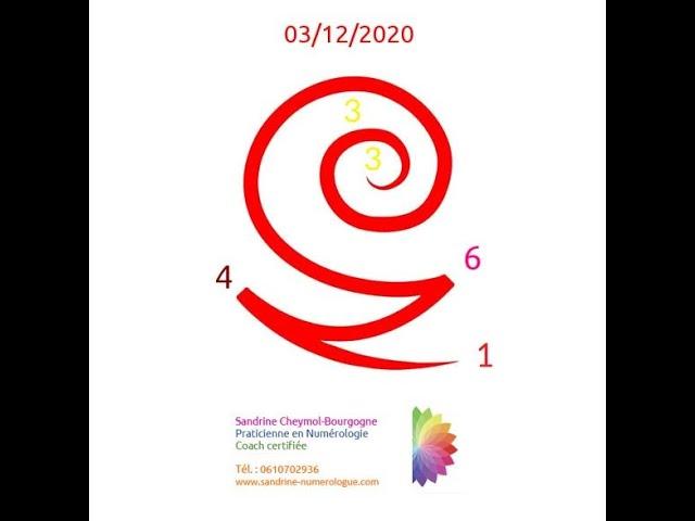 Les énergies du 03/12/2020 en numérologie