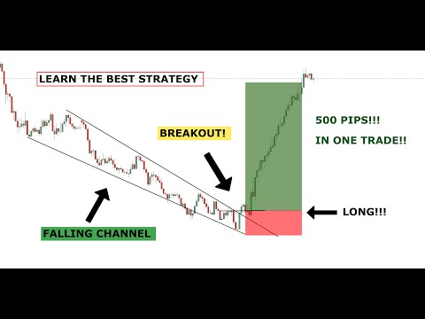 AVOID LOSSES: Advanced breakout trading RULES!!!(forex market)