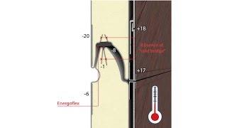 Сэндвич панель ворот класса DoorHan Premium, видеообзор.