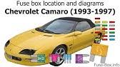 Fuse Box Location And Diagrams Pontiac Firebird 1992 1997 Youtube