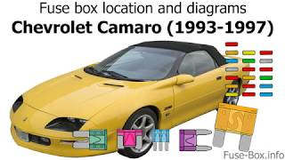 Fuse box location and diagrams: Chevrolet Camaro (1993-1997)